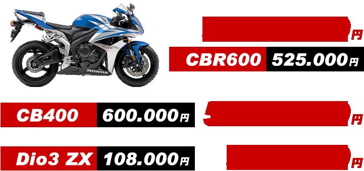 バイク仕入れ専門サイト・特別価格でご提供!!